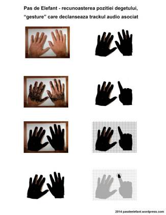 finger-recognition
