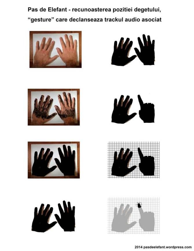 finger-recognition
